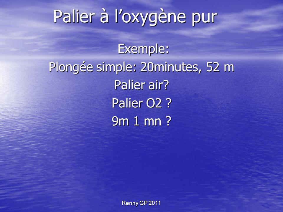 Plongée simple: 20minutes, 52 m