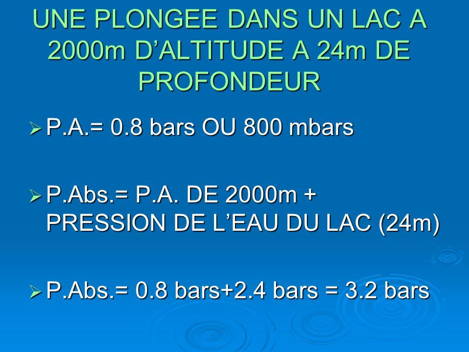 UNE PLONGEE DANS UN LAC A 2000m D'ALTITUDE A 24m DE PROFONDEUR
