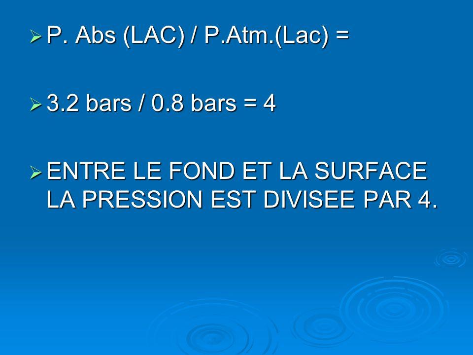 P. Abs (LAC) / P.Atm.(Lac) =