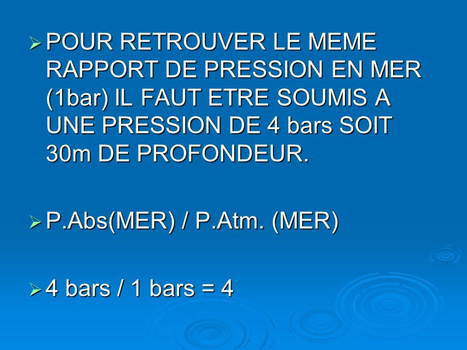 POUR RETROUVER LE MEME RAPPORT DE PRESSION EN MER (1bar) IL FAUT ETRE SOUMIS A UNE PRESSION DE 4 bars SOIT 30m DE PROFONDEUR.