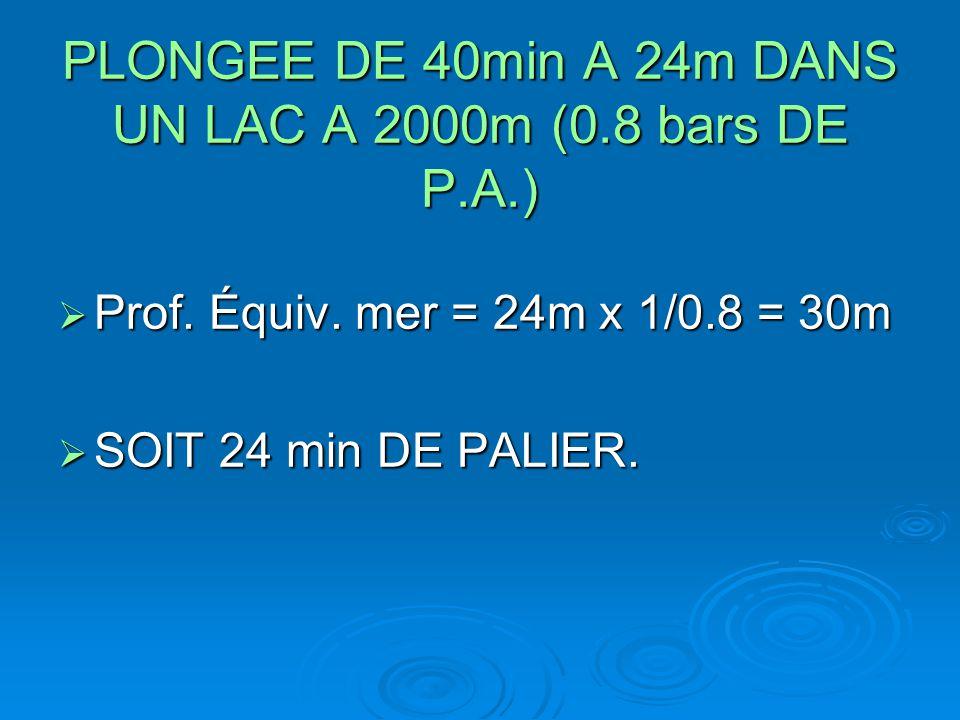 PLONGEE DE 40min A 24m DANS UN LAC A 2000m (0.8 bars DE P.A.)