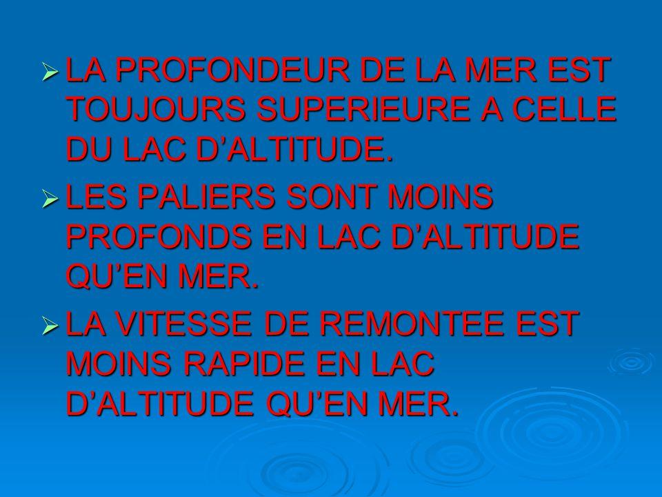 LA PROFONDEUR DE LA MER EST TOUJOURS SUPERIEURE A CELLE DU LAC D'ALTITUDE.