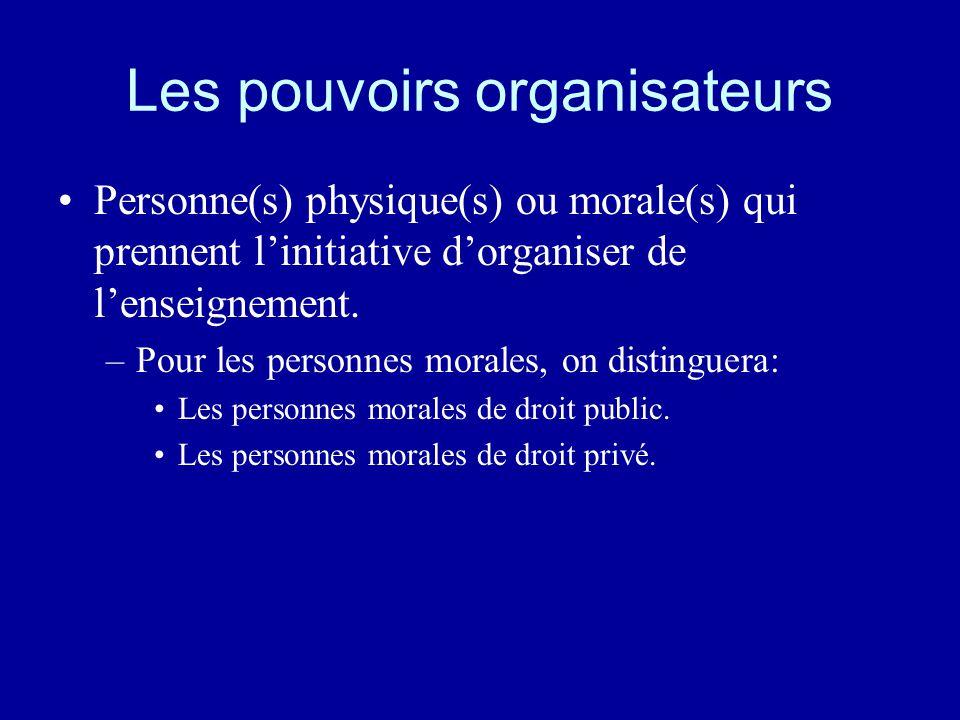 Les pouvoirs organisateurs