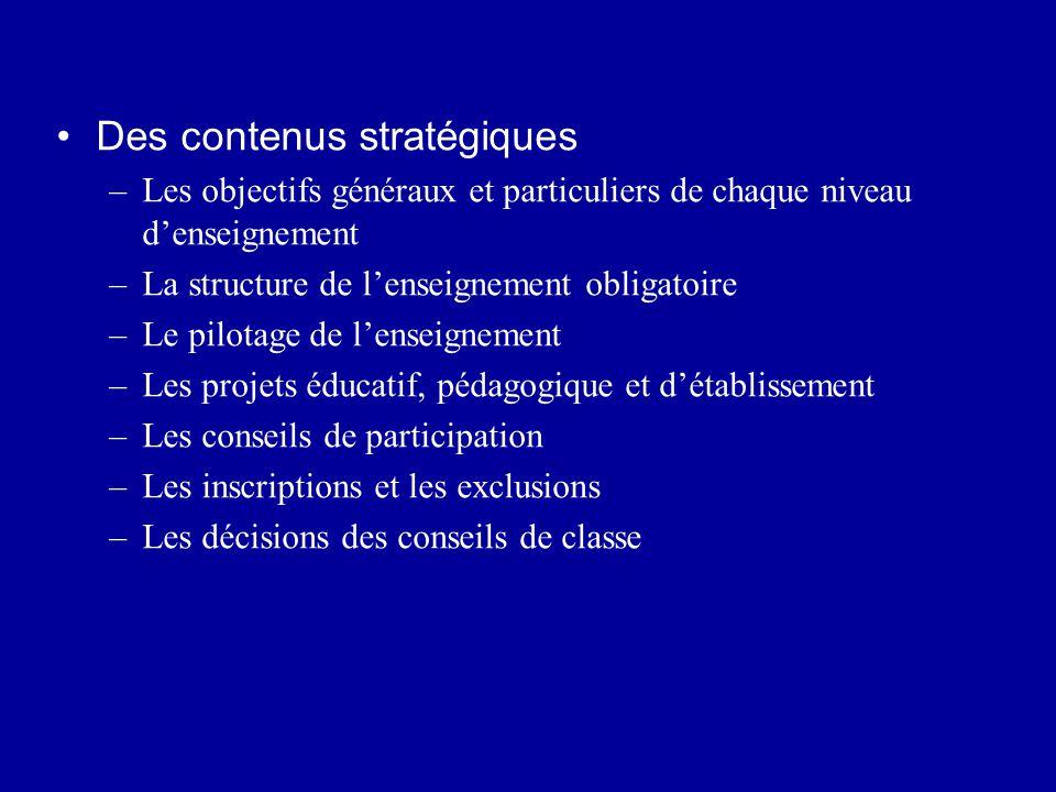 Des contenus stratégiques