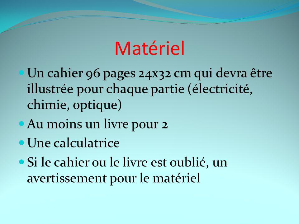 Matériel Un cahier 96 pages 24x32 cm qui devra être illustrée pour chaque partie (électricité, chimie, optique)