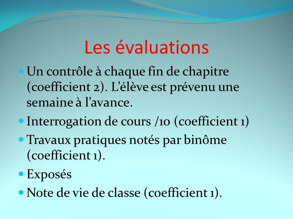 Les évaluations Un contrôle à chaque fin de chapitre (coefficient 2). L'élève est prévenu une semaine à l'avance.