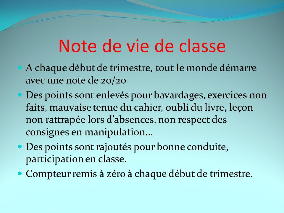 Note de vie de classe A chaque début de trimestre, tout le monde démarre avec une note de 20/20.