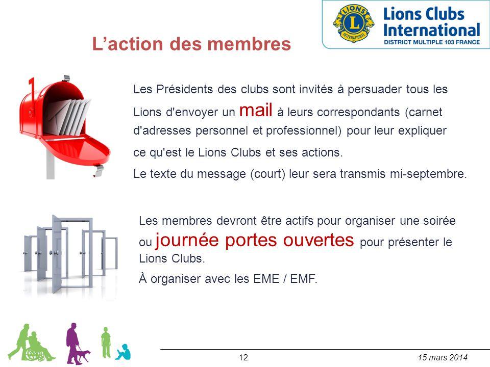 L'action des membres