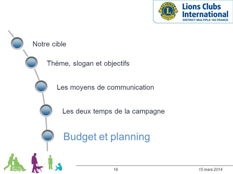 Budget et planning Notre cible Thème, slogan et objectifs