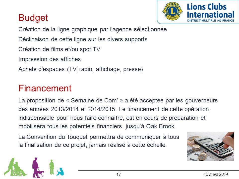 Budget Création de la ligne graphique par l'agence sélectionnée. Déclinaison de cette ligne sur les divers supports.