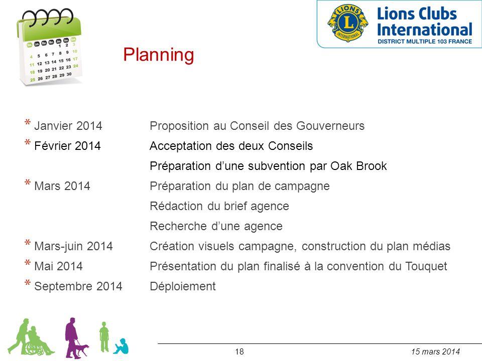 Planning Janvier 2014 Proposition au Conseil des Gouverneurs