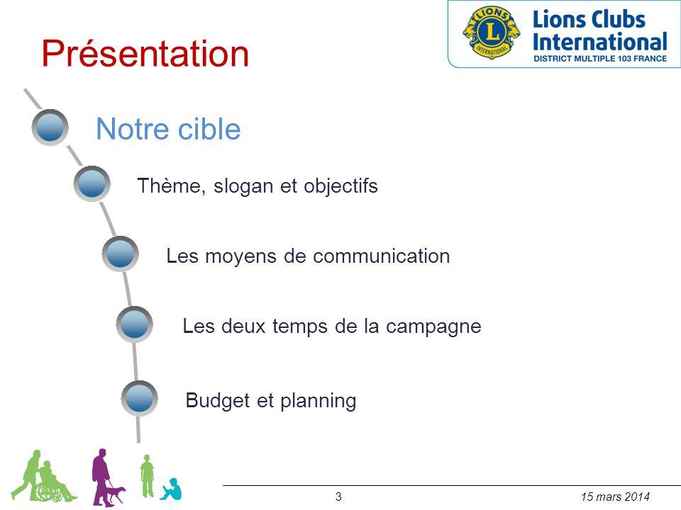 Présentation Notre cible Thème, slogan et objectifs