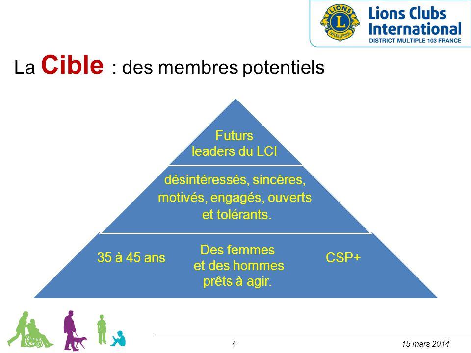 La Cible : des membres potentiels