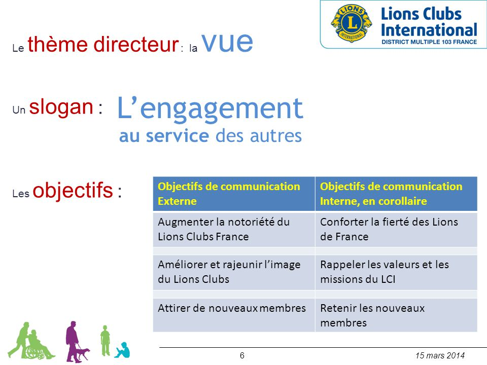 L'engagement au service des autres Objectifs de communication Externe
