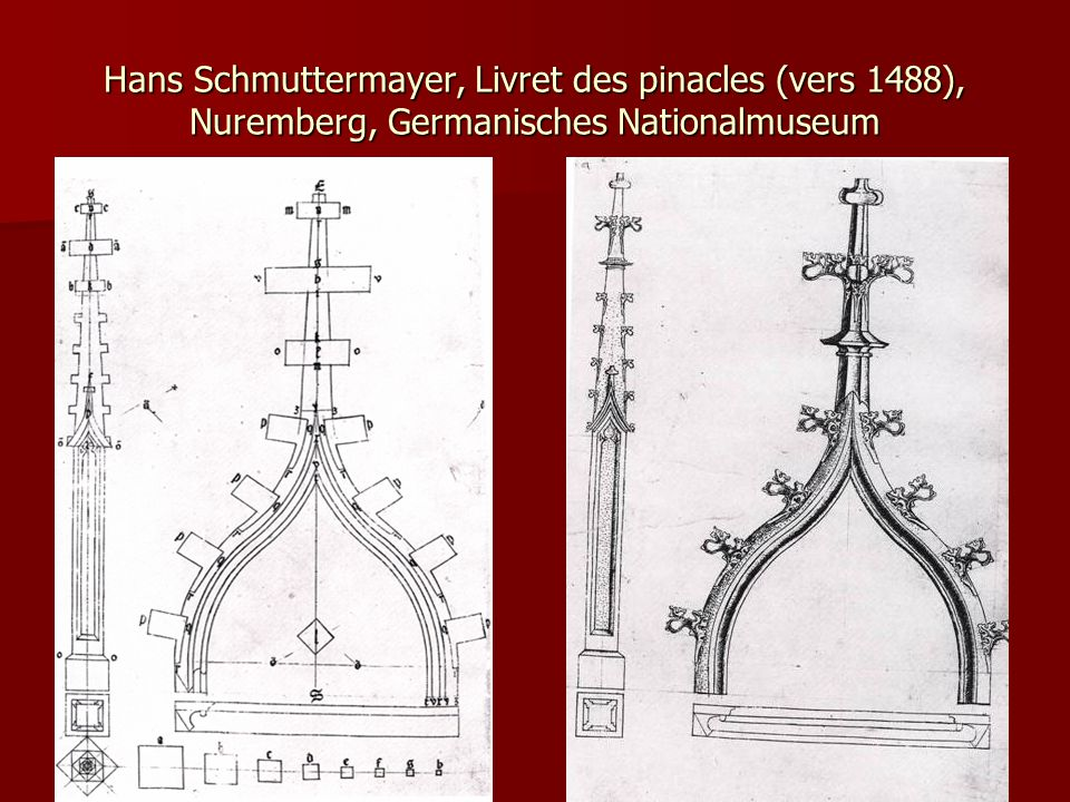Hans Schmuttermayer, Livret des pinacles (vers 1488), Nuremberg, Germanisches Nationalmuseum