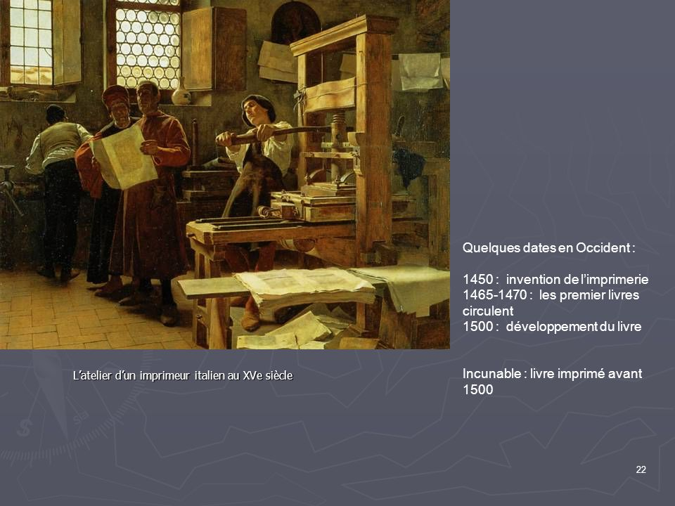 Quelques dates en Occident : 1450 : invention de l'imprimerie