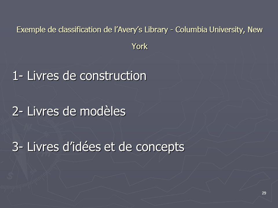 1- Livres de construction 2- Livres de modèles