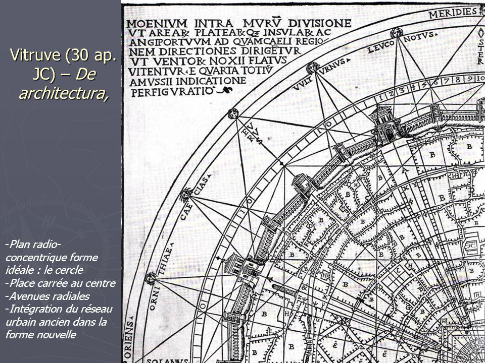 Vitruve (30 ap. JC) – De architectura,