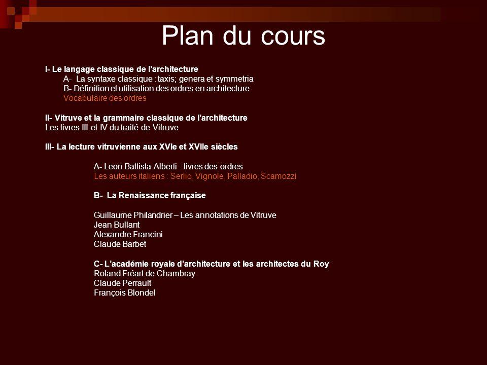 Plan du cours I- Le langage classique de l'architecture
