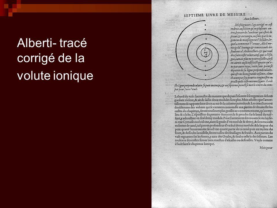 Alberti- tracé corrigé de la volute ionique