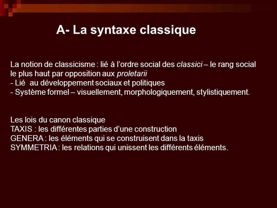 A- La syntaxe classique