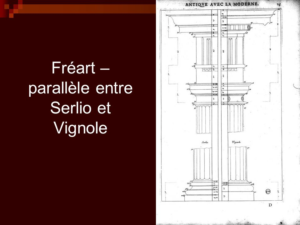 Fréart – parallèle entre Serlio et Vignole