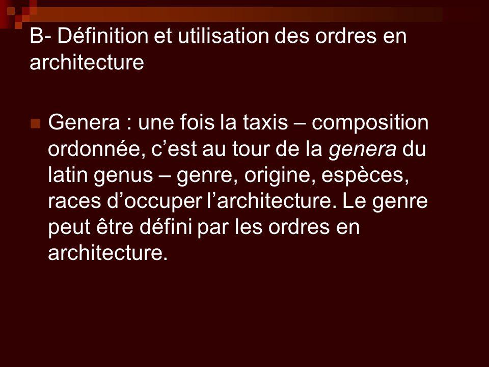B- Définition et utilisation des ordres en architecture