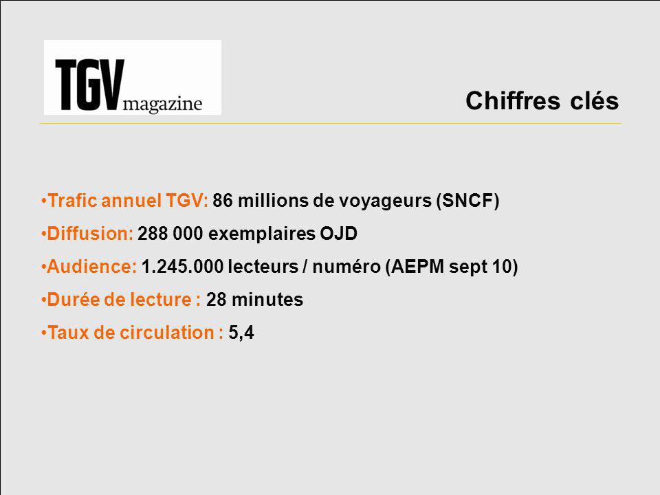 Chiffres clés Trafic annuel TGV: 86 millions de voyageurs (SNCF)