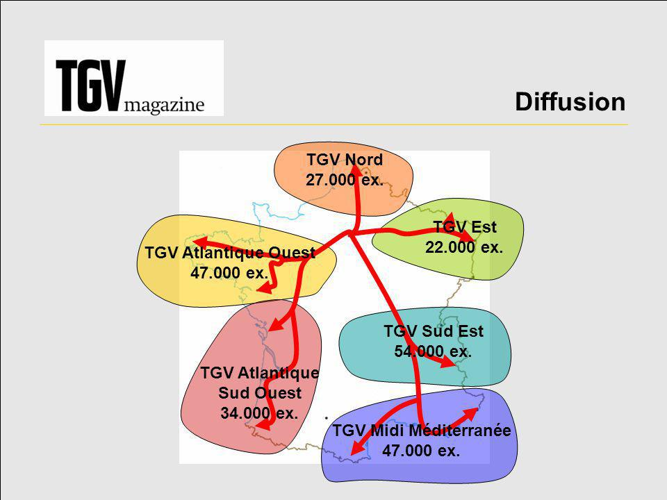 Diffusion TGV Nord 27.000 ex. TGV Est 22.000 ex. TGV Atlantique Ouest
