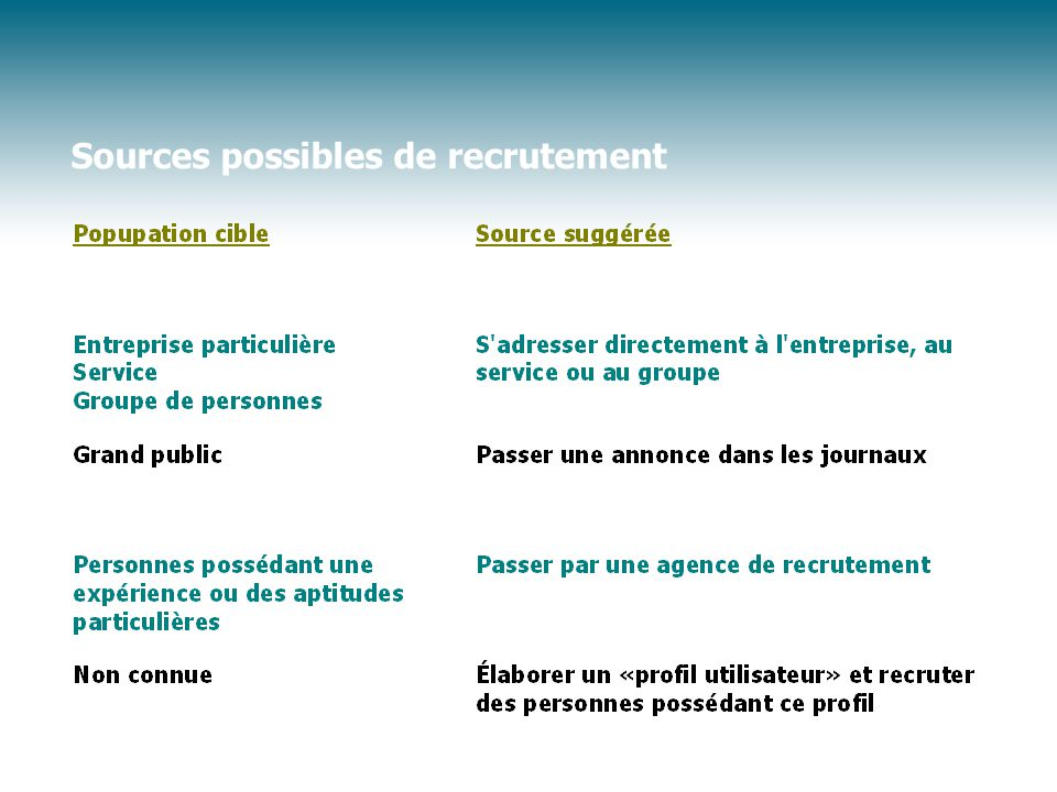 Sources possibles de recrutement