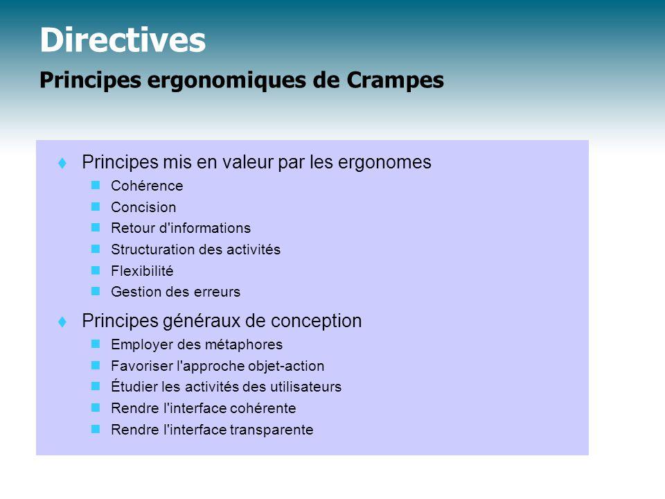 Directives Principes ergonomiques de Crampes
