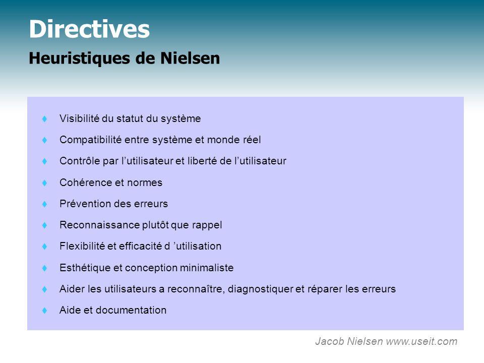 Directives Heuristiques de Nielsen