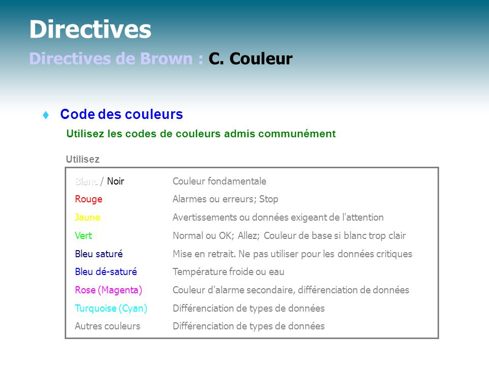 Directives Directives de Brown : C. Couleur