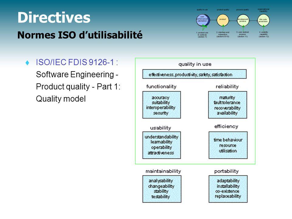 Directives Normes ISO d'utilisabilité