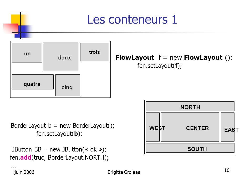Les conteneurs 1 FlowLayout f = new FlowLayout (); fen.setLayout(f);