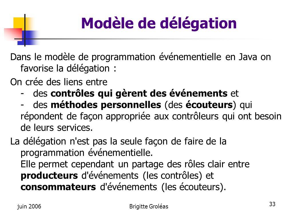 Modèle de délégation Dans le modèle de programmation événementielle en Java on favorise la délégation :