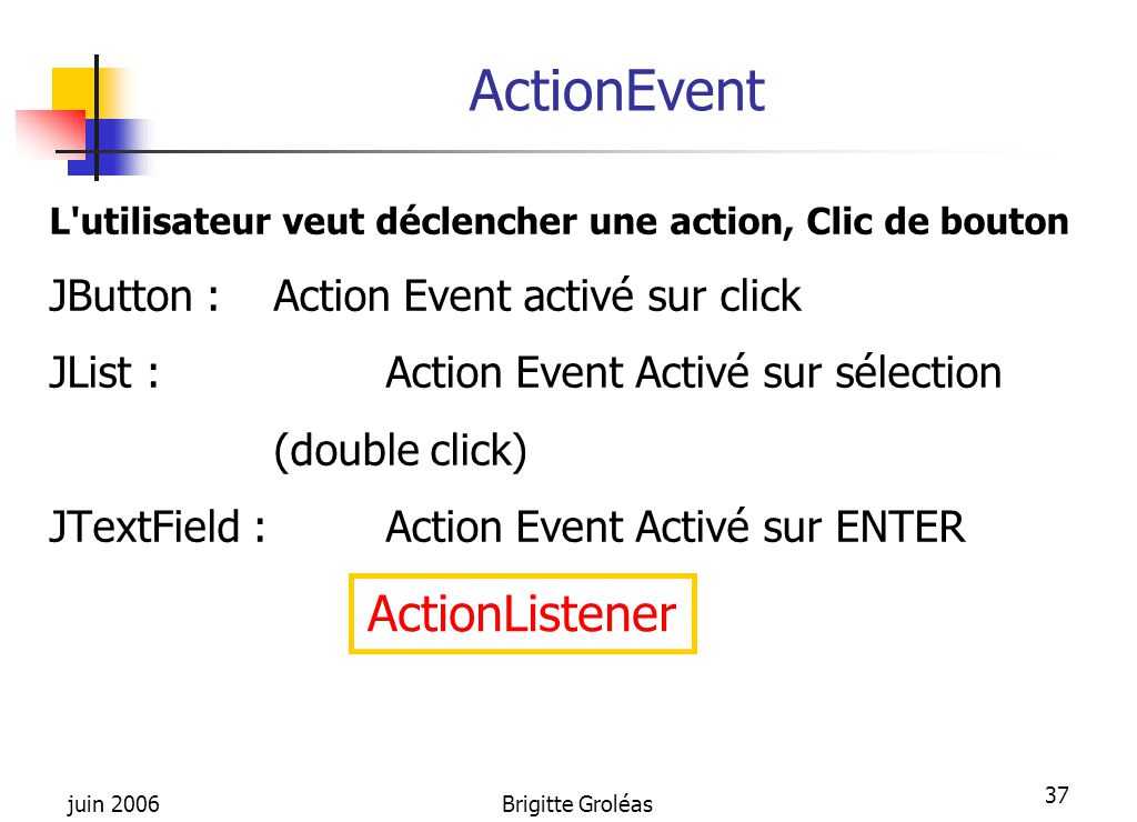 ActionEvent ActionListener JButton : Action Event activé sur click