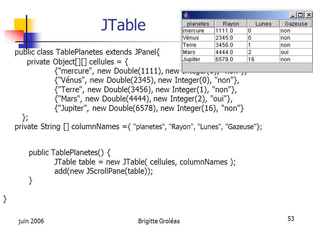 JTable public class TablePlanetes extends JPanel{