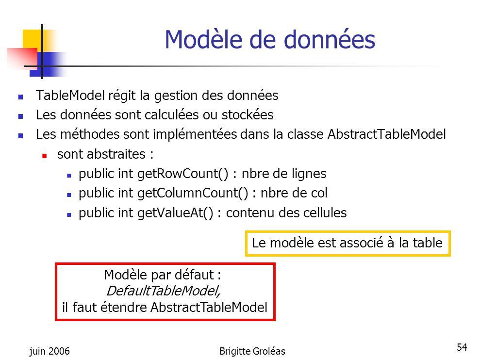 Modèle de données TableModel régit la gestion des données