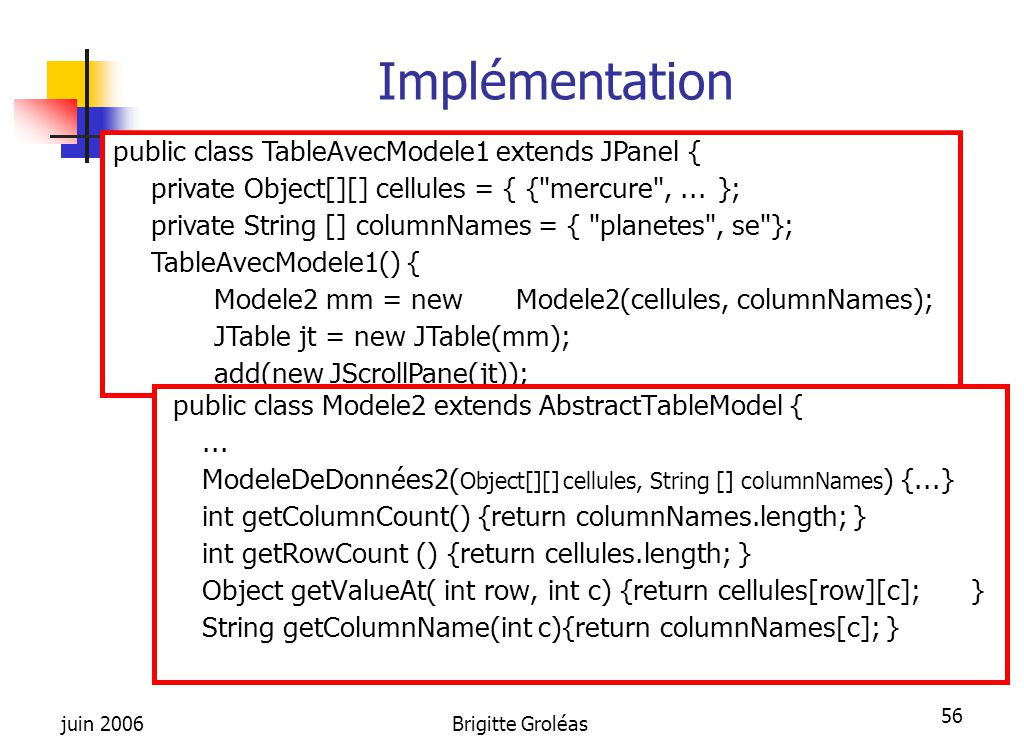 Implémentation public class TableAvecModele1 extends JPanel {