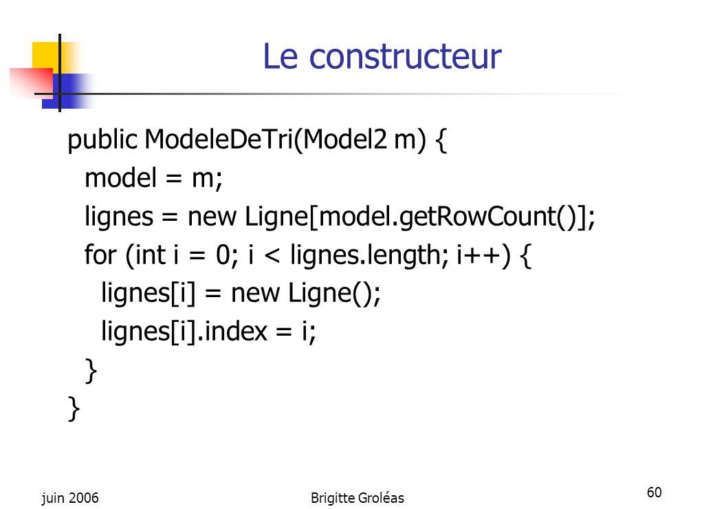 Le constructeur public ModeleDeTri(Model2 m) { model = m;