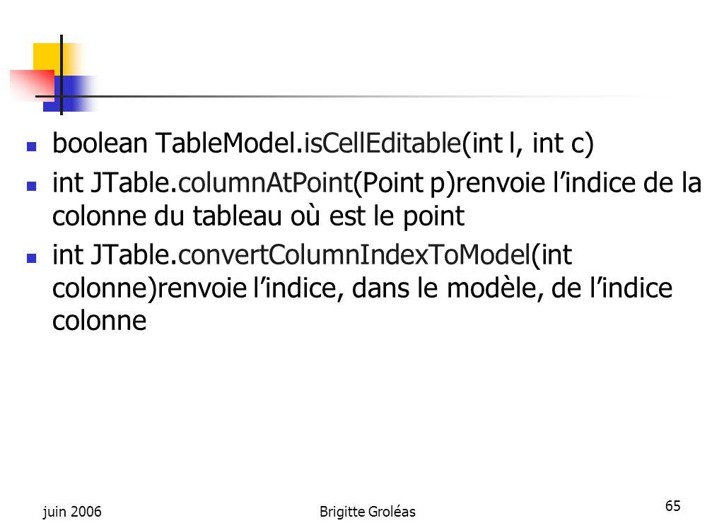 boolean TableModel.isCellEditable(int l, int c)