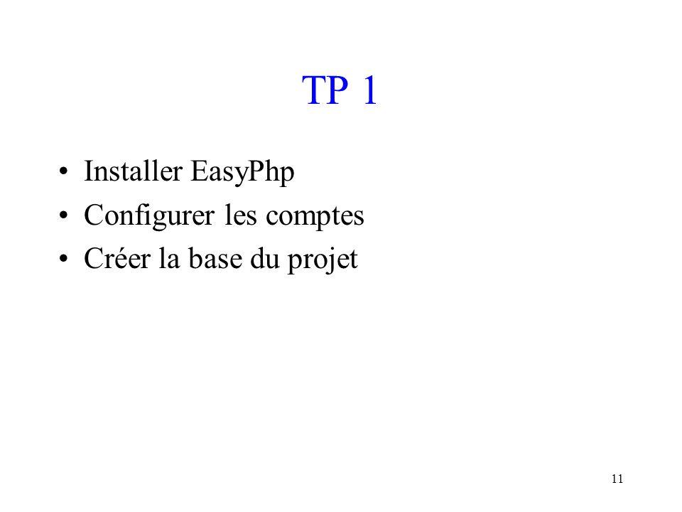 TP 1 Installer EasyPhp Configurer les comptes Créer la base du projet
