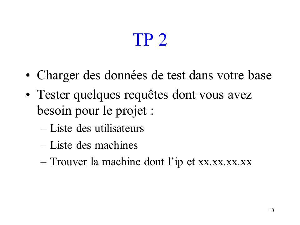 TP 2 Charger des données de test dans votre base