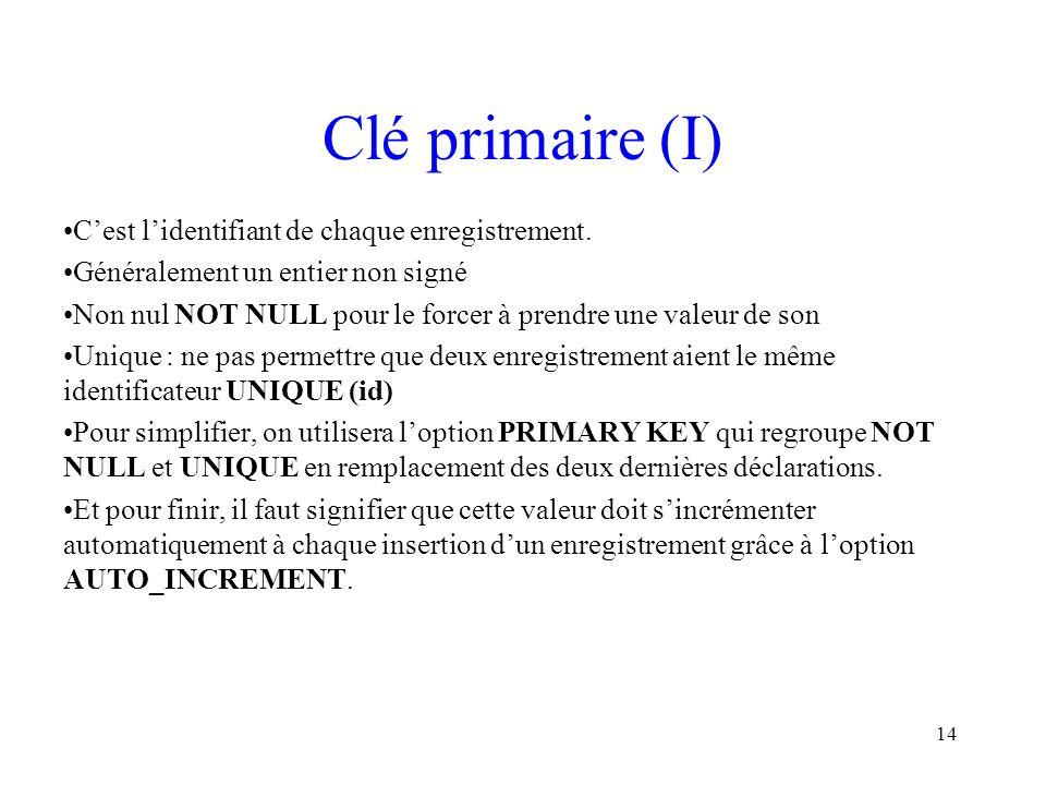 Clé primaire (I) C'est l'identifiant de chaque enregistrement.