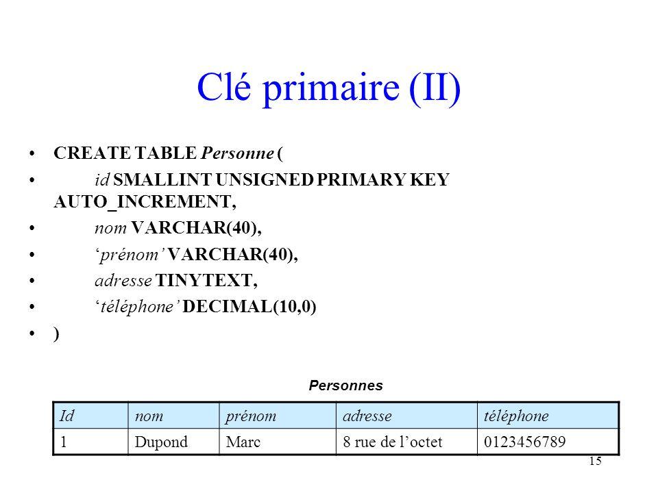 Clé primaire (II) CREATE TABLE Personne (