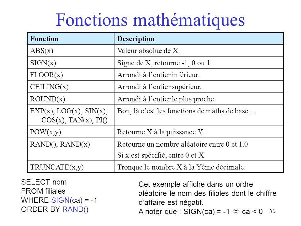 Fonctions mathématiques