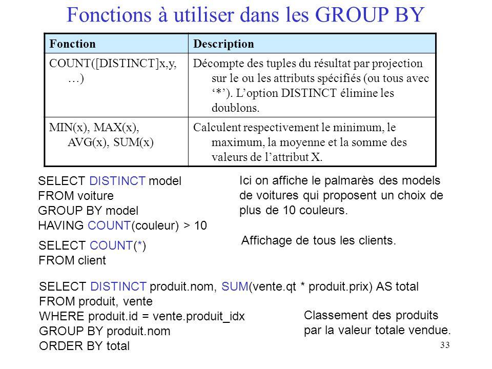 Fonctions à utiliser dans les GROUP BY