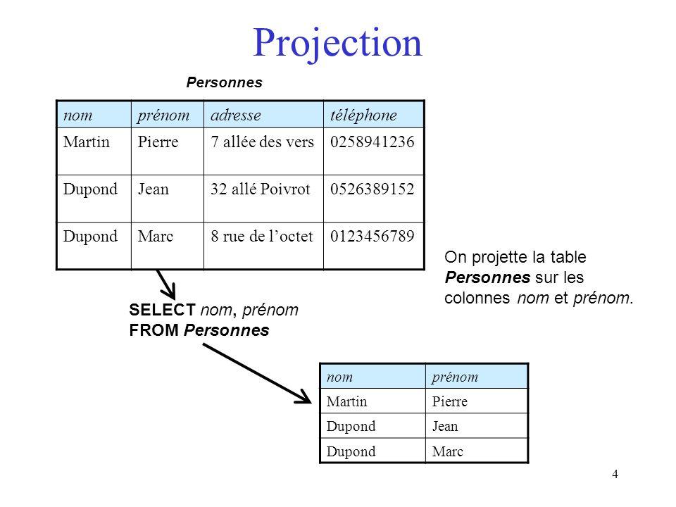Projection nom prénom adresse téléphone Martin Pierre 7 allée des vers