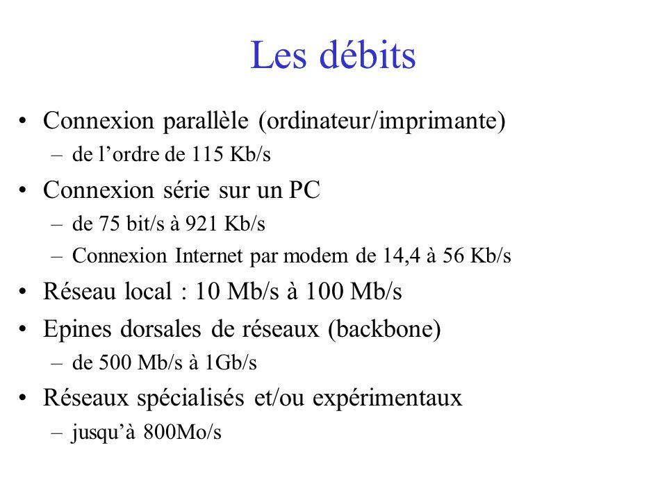 Les débits Connexion parallèle (ordinateur/imprimante)